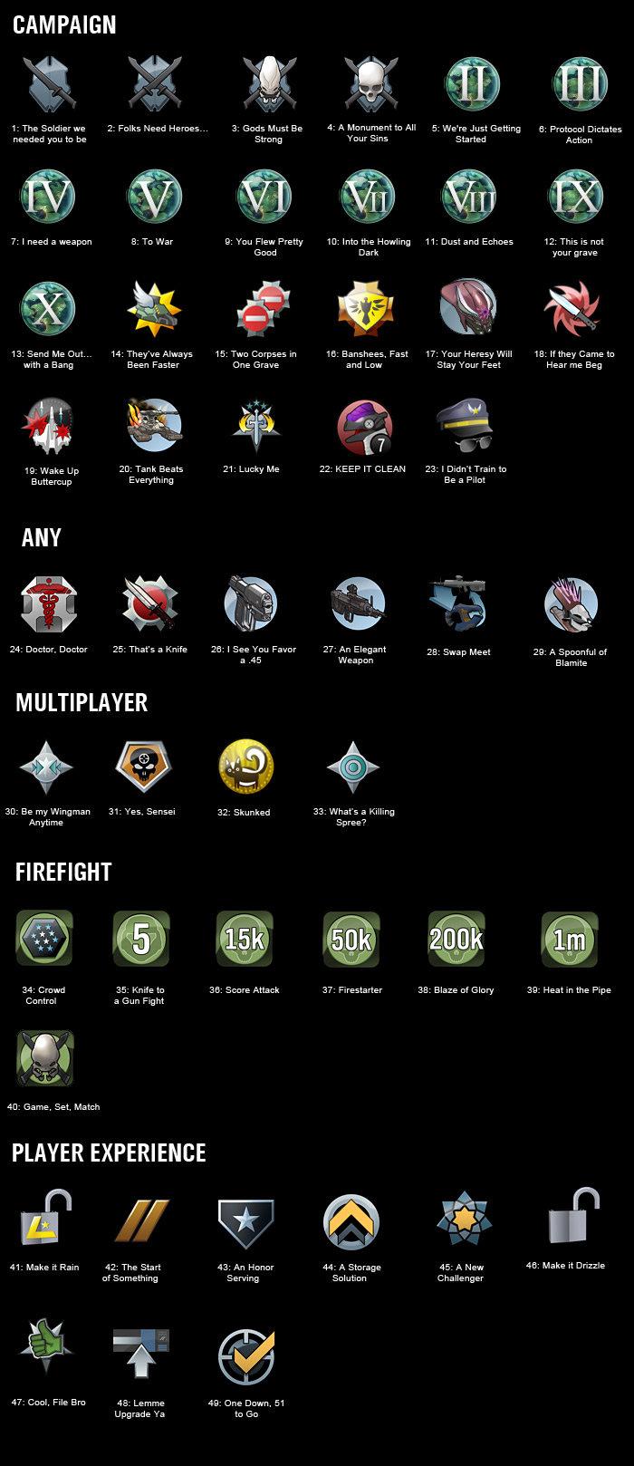 Halo matchmaking dla wielu graczy