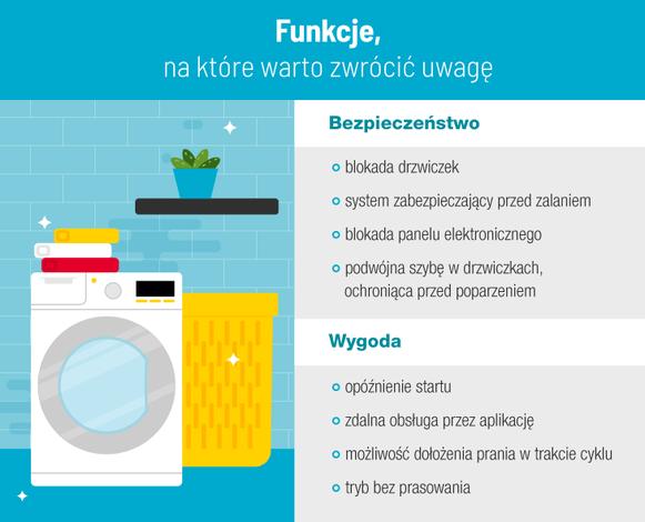 Super Ceny i rodzaje pralek – co warto o nich wiedzieć | Gadżetomania.pl VM22